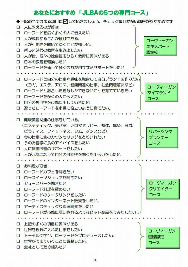 http://www.rawfood-kentei.com/news/RSM32.jpg