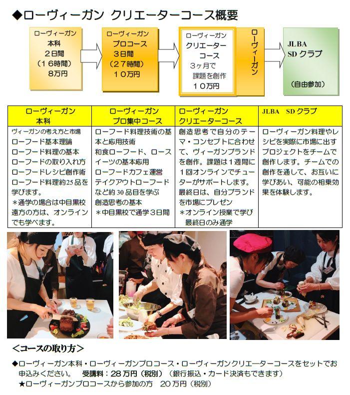 http://www.rawfood-kentei.com/news/RVC14.jpg