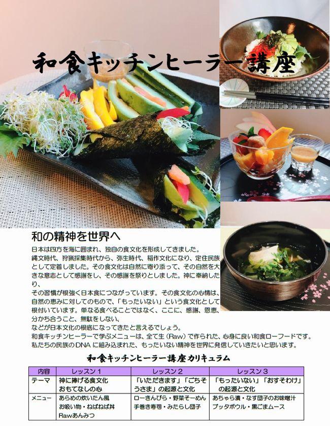 http://www.rawfood-kentei.com/news/RVEN06.jpg