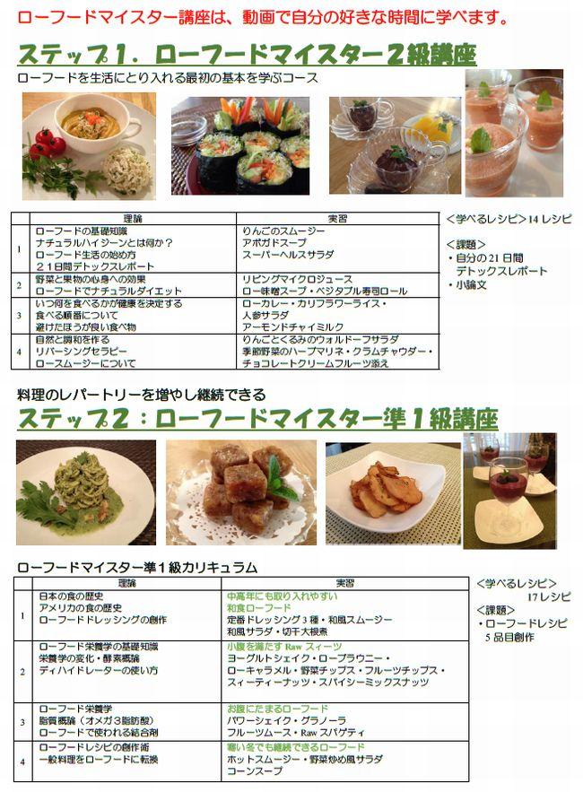 http://www.rawfood-kentei.com/news/RVN24.jpg
